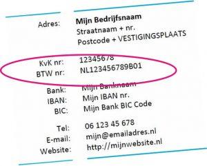 Informatie over het BTW nummer